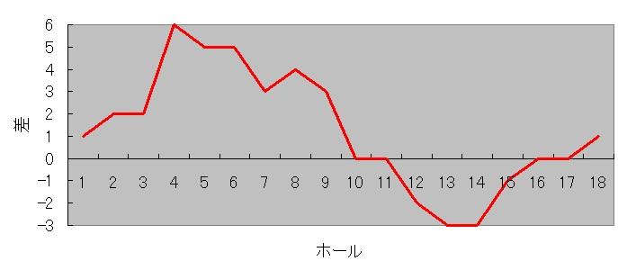 D110723a